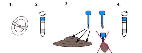 инструкция по сбору образца кала - фото 2
